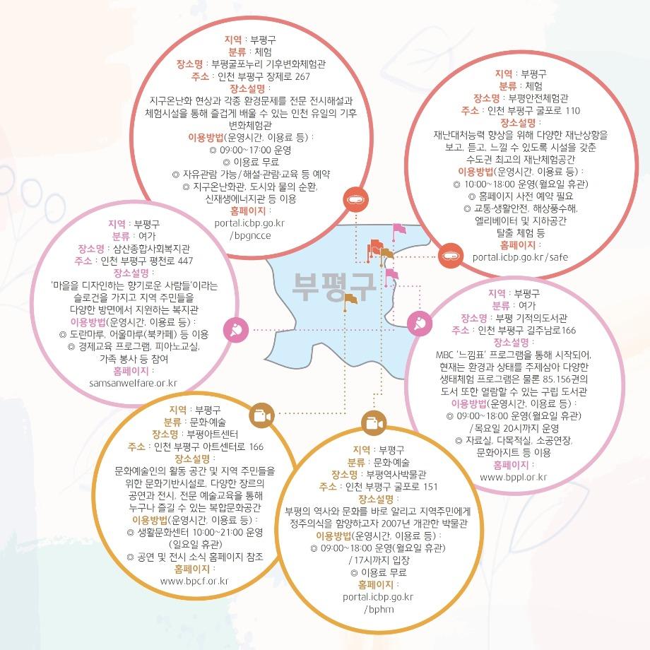 210129_청소년활동진흥센터_마을안전지도_(구 별).pdf_page_3_1.jpg