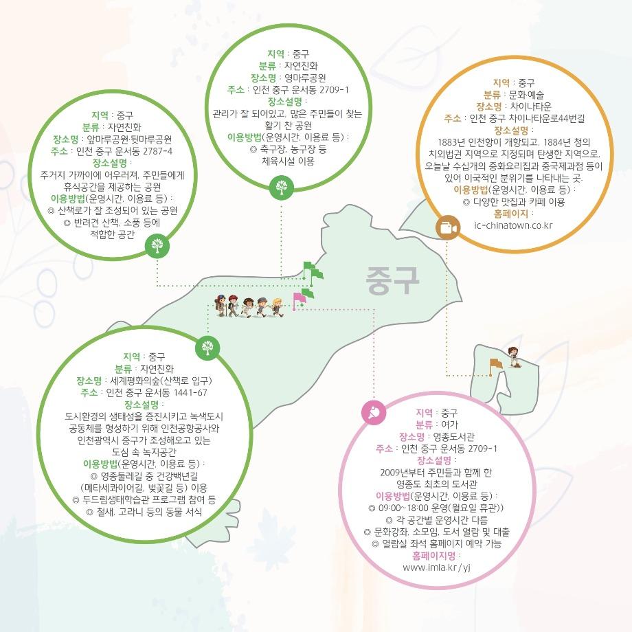 210129_청소년활동진흥센터_마을안전지도_(구 별).pdf_page_4_1.jpg