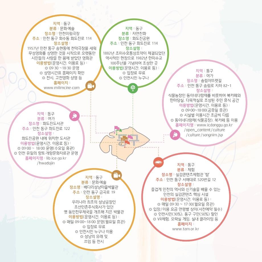 210129_청소년활동진흥센터_마을안전지도_(구 별).pdf_page_5_1.jpg