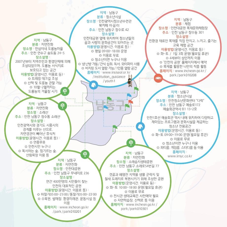 210129_청소년활동진흥센터_마을안전지도_(구 별).pdf_page_6_1.jpg