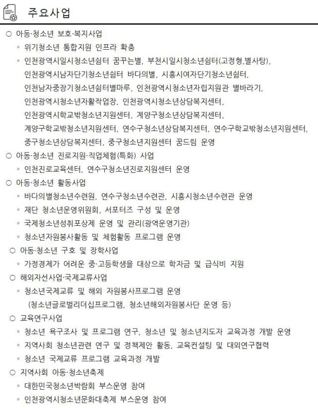 [꾸미기]1. 기관소개_(재)가톨릭아동청소년재단002.jpg