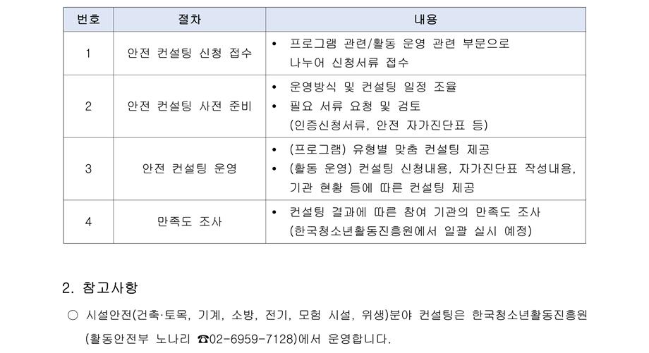 [붙임1] 2021 안전 컨설팅 안내문_2.png